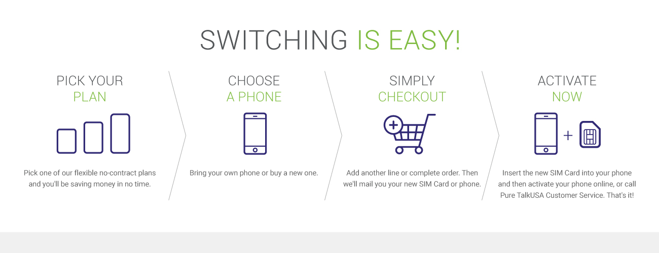 Pure TalkUSA Switching is easy - Pick Your Plan, Choose A Phone or SIM, checkout and Activate